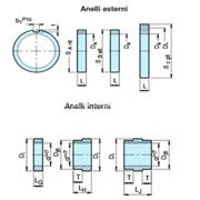 ANEL-167 B