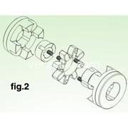 GRMB55/70B2