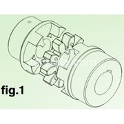 GRMP24/32AX - ATEX II 2GD