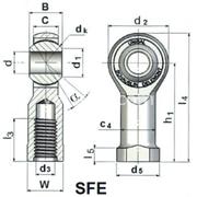 SFE 5.45